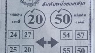 เลขเด็ดจับชุดสวยๆ หวยนอนมา งวดวันที่ 16/8/64
